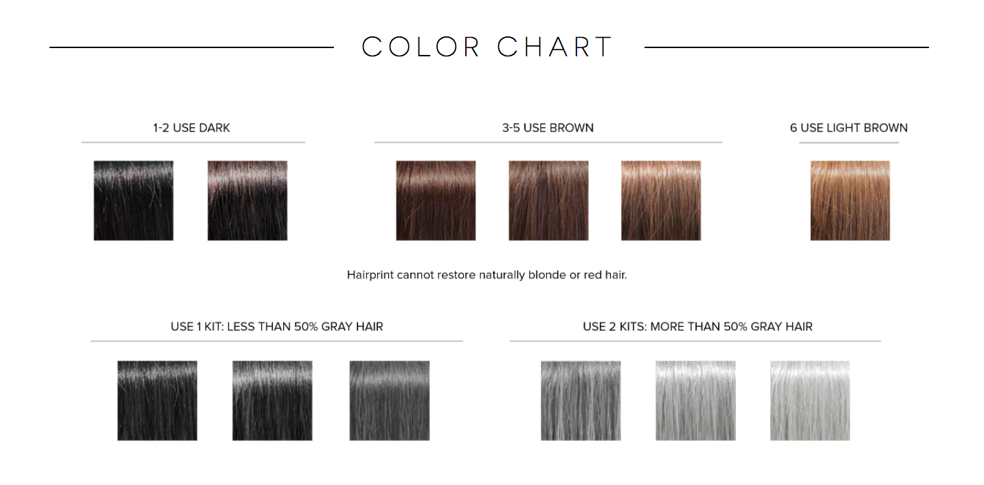 How Do I Choose The Hairprint Kit That Is Best For Me Hairprint